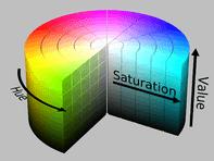 Color Wheels Differences Clip Studio Ask