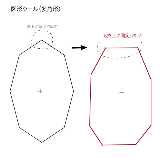 A Propos De Loutil De Forme Polygone Clip Studio Ask