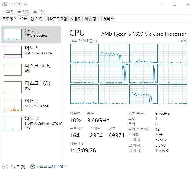 Clip Studio Pro Does Not Support Cpu Multi Core Clip Studio Ask